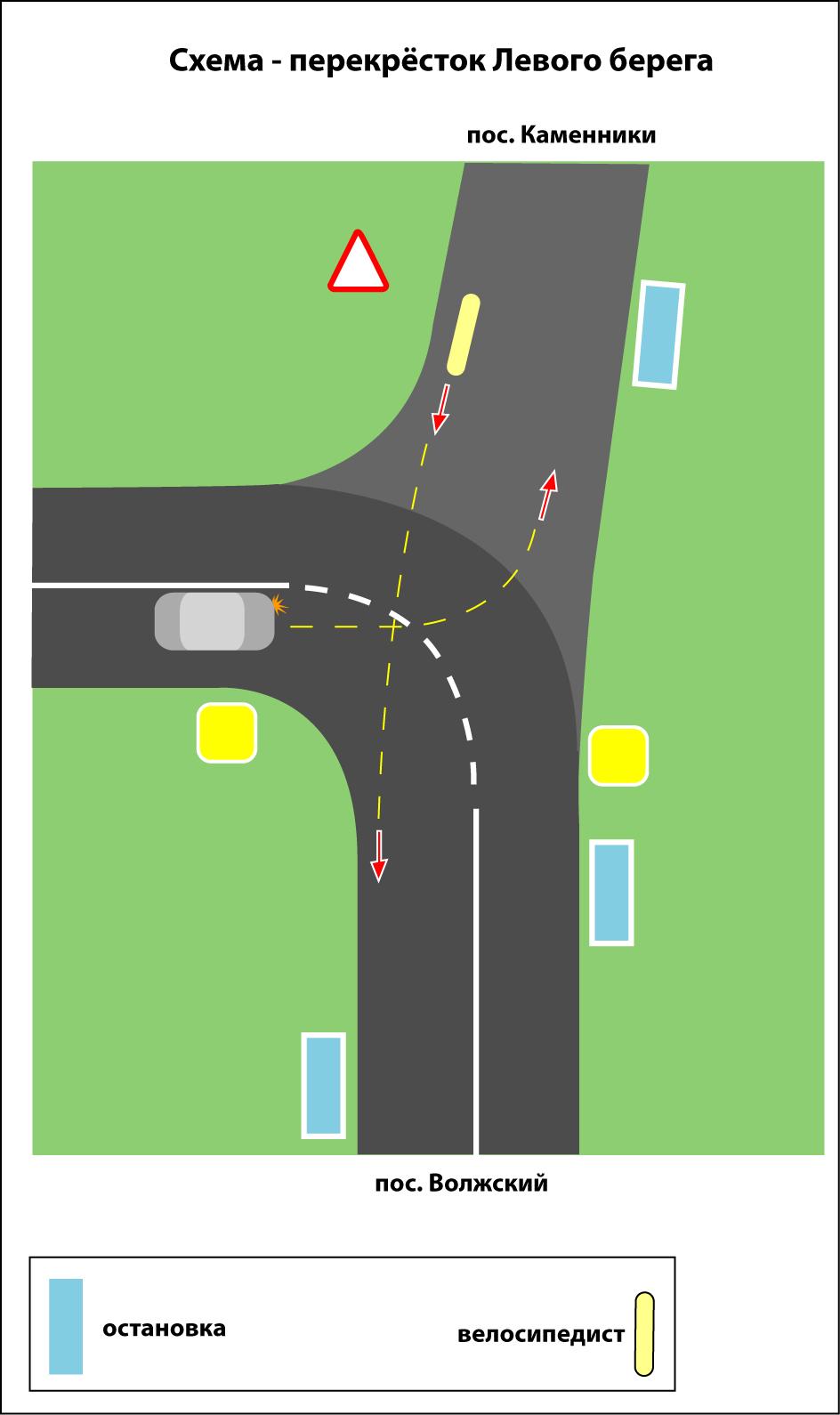 Схема перекрестка с светофорами